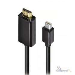 Cabo Mini Displayport X Hdmi 2k 4k Thunderbolt Ultra Hd